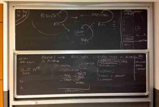 2 blackboard