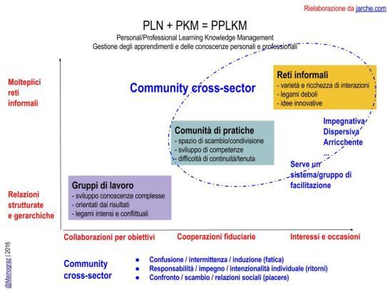 PPLKM Graziano Maino (3)