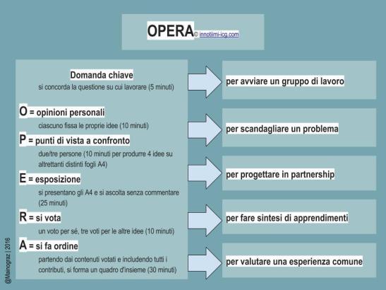 Come usare OPERA (1).jpg