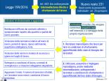 sfruttamento-lavoro-603-bis-cp
